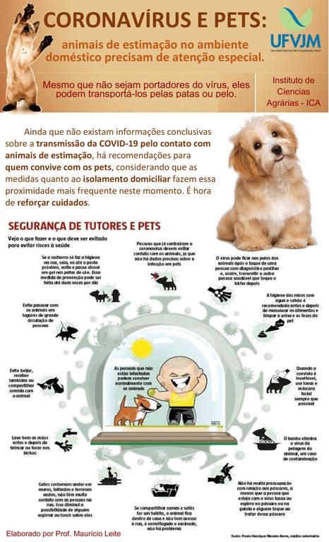 CORONAVÍRUS E PETS: