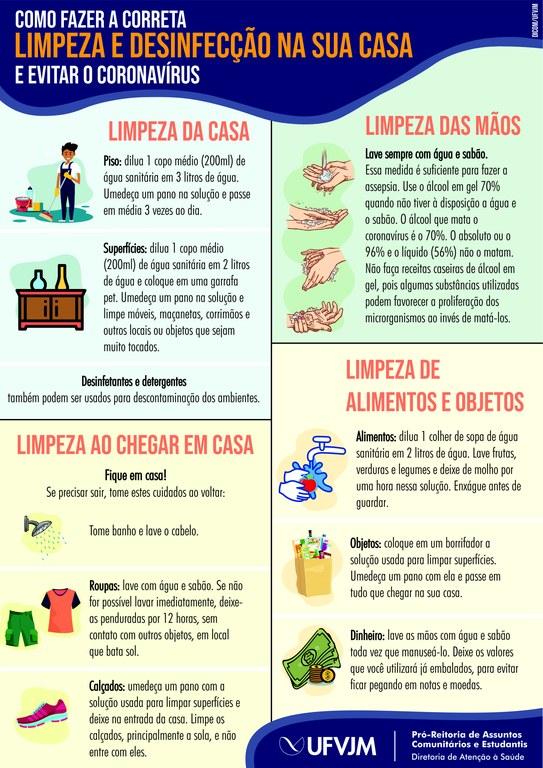 Orientações de como fazer a correta limpeza e desinfecção na sua casa e evitar o coronavírus (Covid-19)